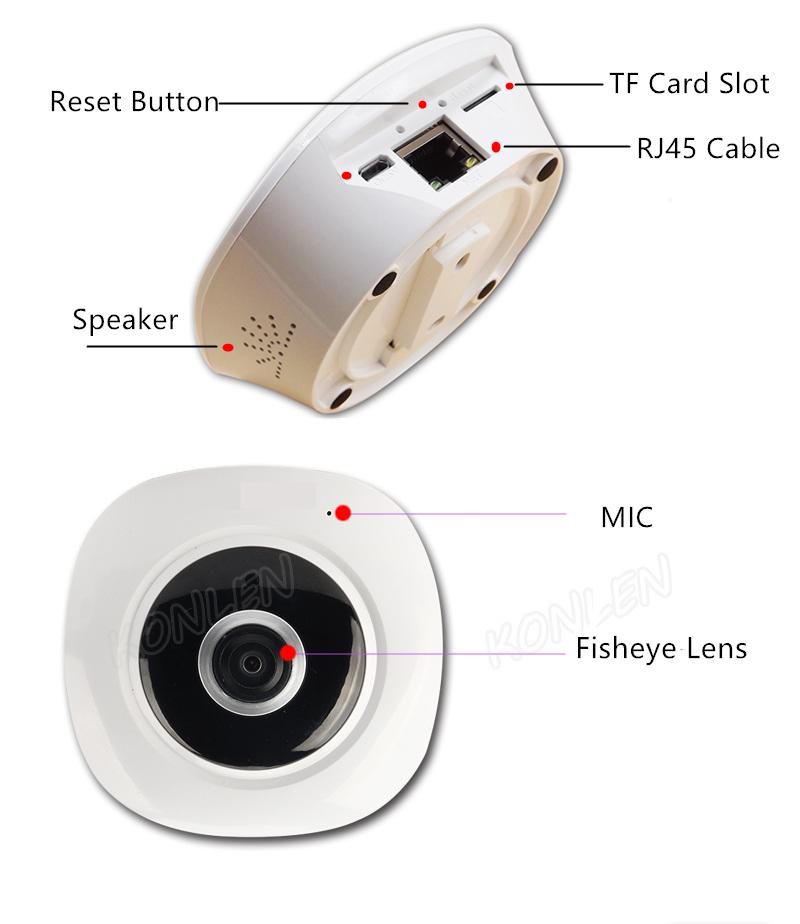 360 Degree fisheye panoramic IP Camera Diagram