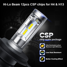 Oslamp H7 9005/HB3 9006/HB4 Led Car Bulbs 6500K White