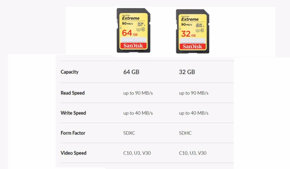 SanDisk SD 90M5