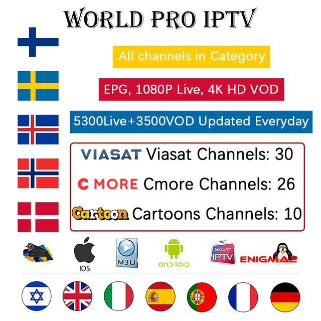 world IPTV Subscription Europe Nordic Israel Sweden Germany Arabic Dutch  Brazil USA IPTV M3U Android Smart TV Mag250 Enigma2 -in Set-top Boxes from