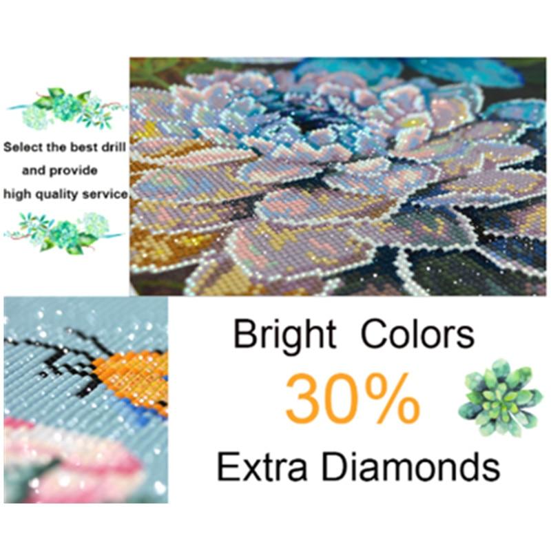 5D DIY round diamond embroidery balloon landscape pattern cross stitch diamond painting mosaic rhinestone home decoration gift in Diamond Painting Cross Stitch from Home Garden