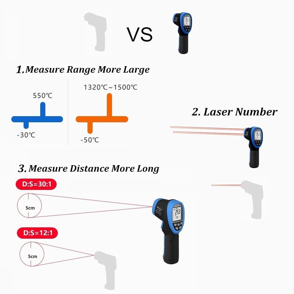 Image 4 - HoldPeak  50 1500C/  58 2732F High Temperature Measure Digital  IR Thermometer Laser Infrared Temperature Instrument  PyrometerTemperature Instruments   -