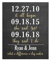 Special Date Wooden Plaque Sign Custom Wedding Decor Personalized Welcome Wedding Sign Engagement Anniversary Wedding Gift
