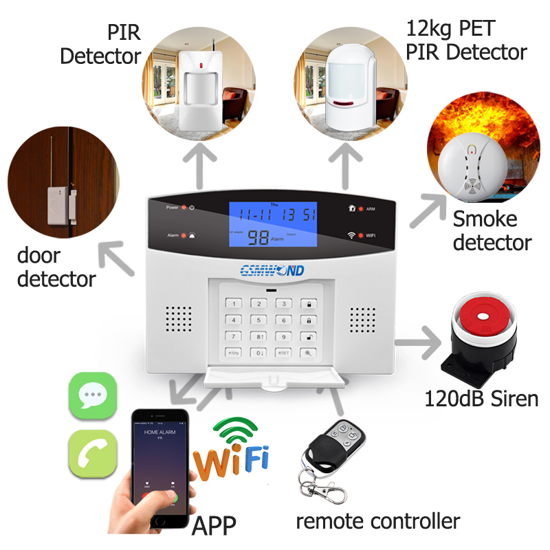 WiFi PSTN GSM Alarm System Kit Home Alarm System 433MHz Wireless Wired Alarms Host Door Open Sensor Alarms APP Keyboard Screen in Alarm System Kits from Security Protection