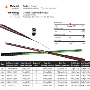 Awesome No1 Carbon Fiber Telescopic Fishing Rod Fishing Rods cb5feb1b7314637725a2e7: Green Red