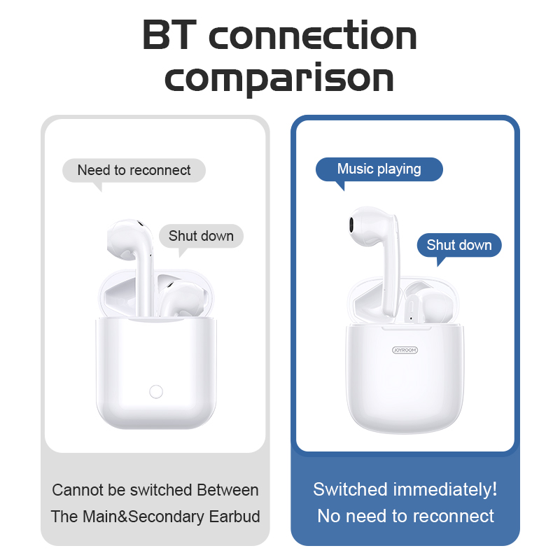 Image 3 - JOYROOM T04S TWS Bluetooth Stereo Noise Earphone Cancelling  Wireless Stereo Headset Earbuds With Mic Waterproof HIFI  QualityBluetooth Earphones