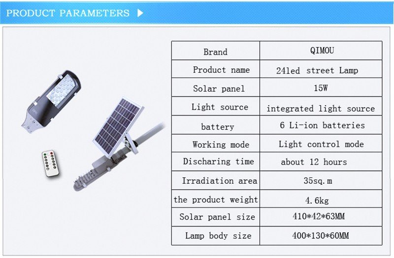 24 LED Remote Control Solar Street Lights Outdoor Garden Path Wall Spotlights Solar Powered Panel LED Emergency Lights