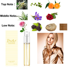 Summer Female Parfum Women Perfumed with Pheromones Cologne Long Lasting Fragrance for Women & Men Sweat Deodorant 3ML