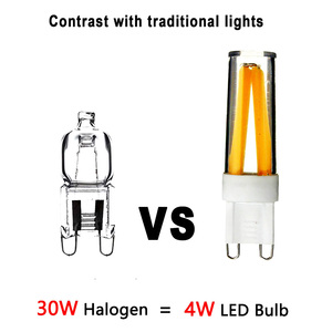 Image 5 - On Sale G9 LED Bulb 110V 220V 2W 4W Filament COB lamp Replace 30W 40W Halogen Light for Chandelier free shipping