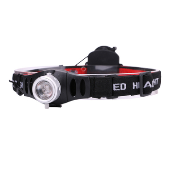 Sanyi LED Headlamp