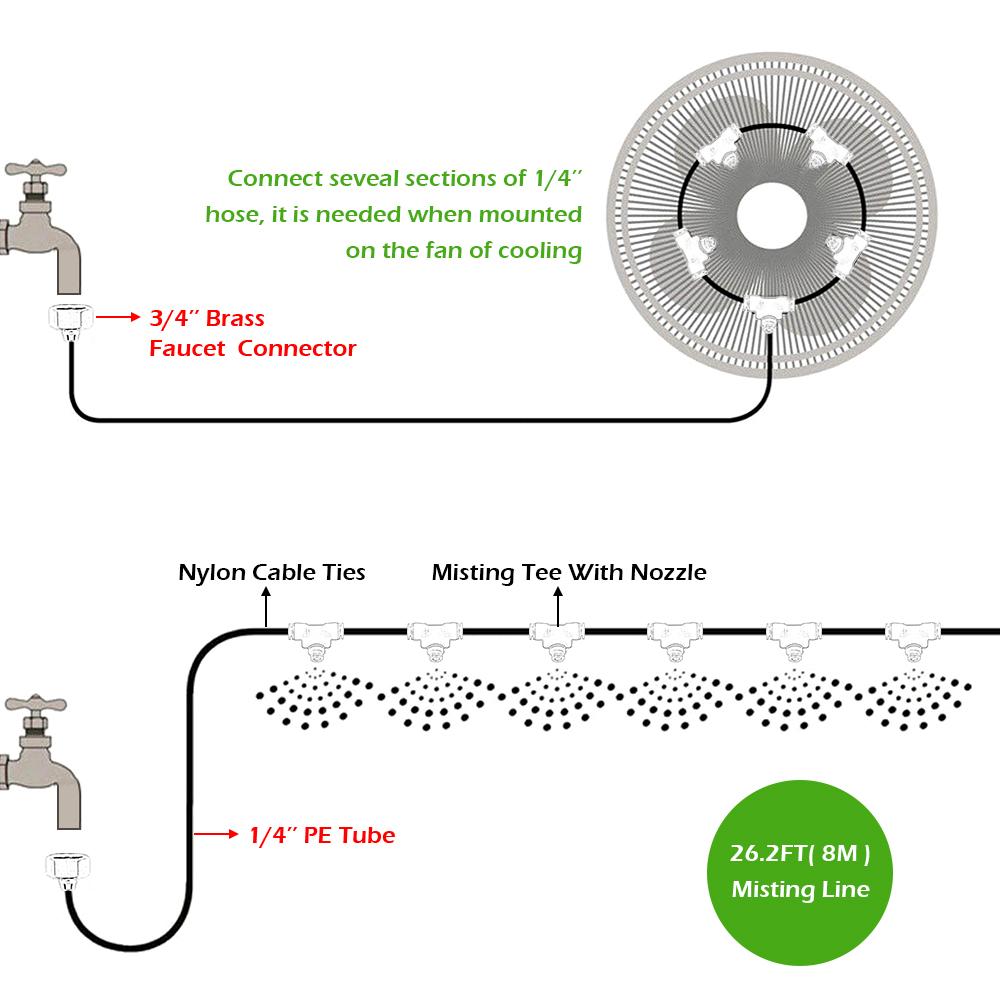 HTB19PjvTbvpK1RjSZPiq6zmwXXaH - Water Misting Cooling System Kit summer Sprinkler brass Nozzle Outdoor Garden