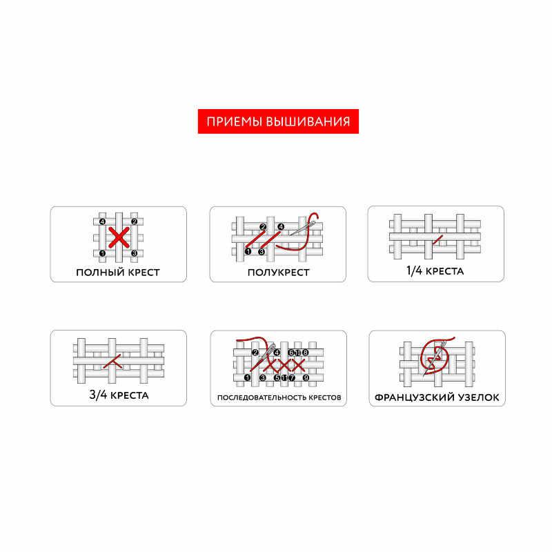 Meian Photo Personalizzata Croce Kit di Ricamo A Punto 11CT Filo di Cotone Pittura Cucito FAI DA TE DMC Set Contati Stampato su tela di canapa
