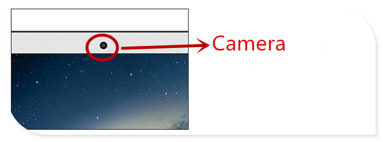 camera_