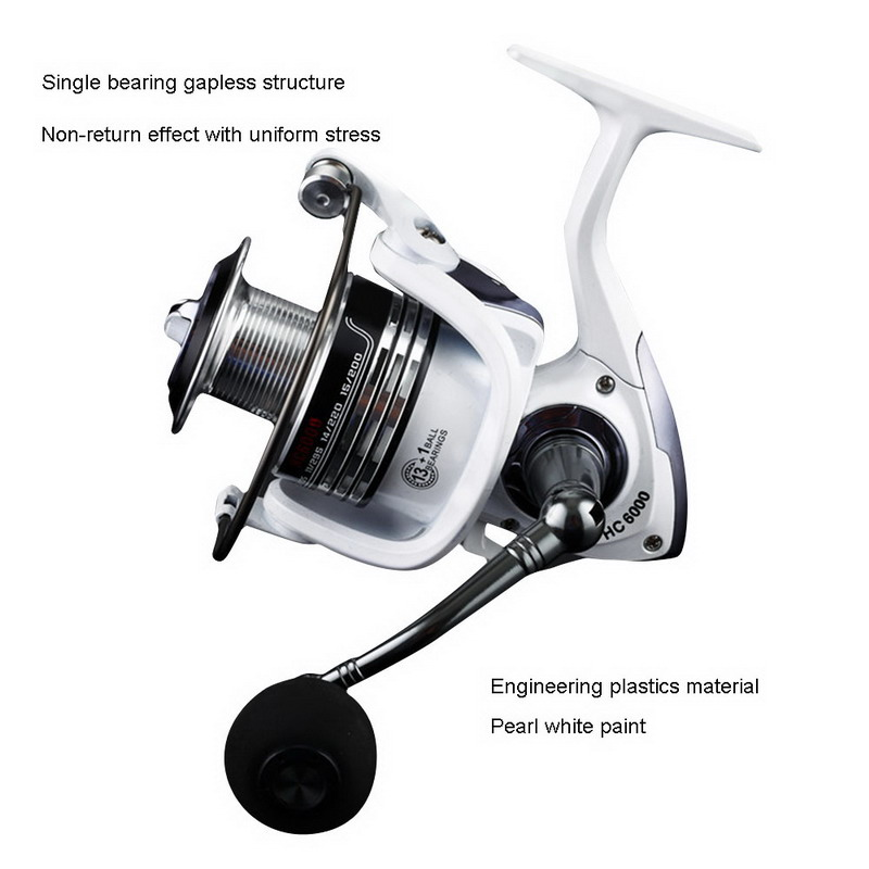 Security & Protection Cheap Sale Slotted Spinning Reel Bag Portable With Sbr Material Large Medium And Small Reel Protection Soft Cover Fishing Gear