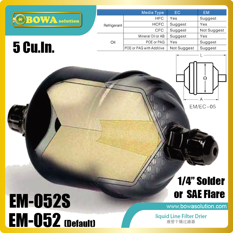 EM-052 filter drier with thread connection optimized for HFC refrigerants and polyolester (POE) or polyalkyl glycol (PAG) oils.