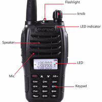 band vhf uhf 100% מקורי Baofeng UV-B6 מכשיר הקשר Communicator Dual Band VHF UHF Ham Radio כף יד HF משדר 2 Way מידלנד (2)