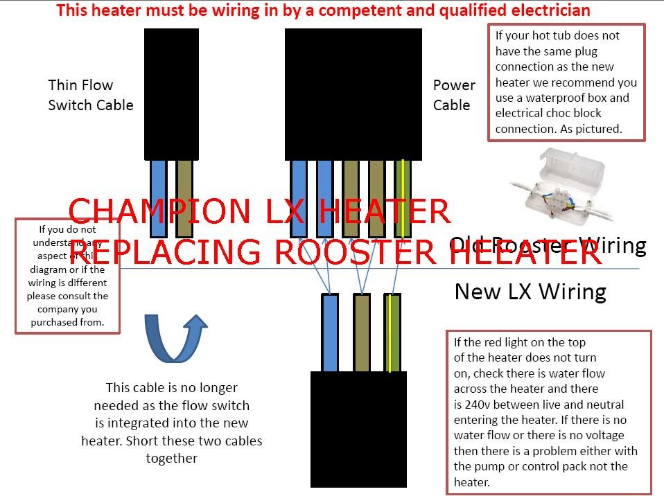 Quality hot tub spa heater 3KW Straight I type repalcing Rooster heater RSL L T 3 spa heater wiring diagram detailed schematics diagram