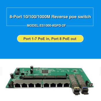 GPON/EPON ソリューションサプライヤと VLAN 8 ポート 10/100/1000M イーサネット逆 poe スイッチ 2 SFP ポート PCB - SALE ITEM パソコン & オフィス