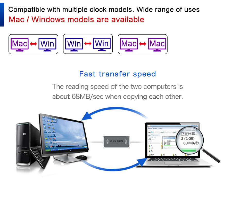 High Speed USB 3.0 PC Sync Data Link Cable Online Share Direct File Transfer