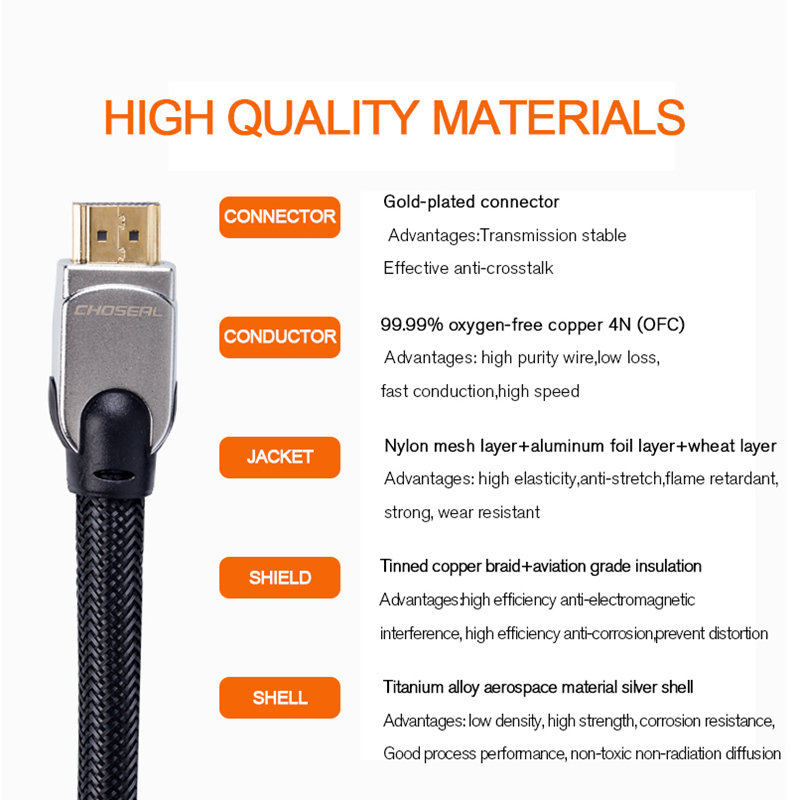 Hdmi Wire Diameter - WIRE Center •
