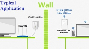 Image 3 - 2.4GHz + 5GHz Daul الفرقة واي فاي مجموعة خط الطاقة اللاسلكية باورلاين محول شبكة موسع واي فاي هوت سبوت 1200mbps 11AC واي فاي مكرر