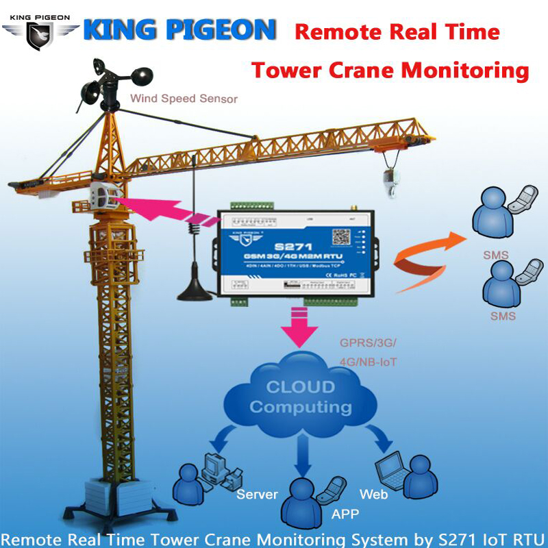 S271 SMS Alarm Remote Control Remote Real Time Tower Crane Monitoring System SMS GPRS Date M2M RTU Support Modbus TCP