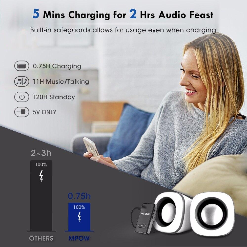 Mpow BH129 Wireless Receiver  (2)