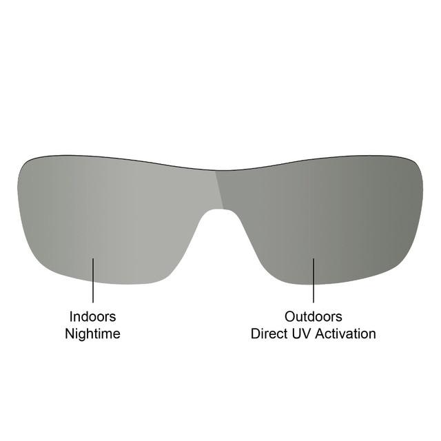 f3b99df51b937 Mryok Anti-Scratch POLARIZED Replacement Lenses for Oakley Turbine Rotor  Sunglasses Grey Photochromic