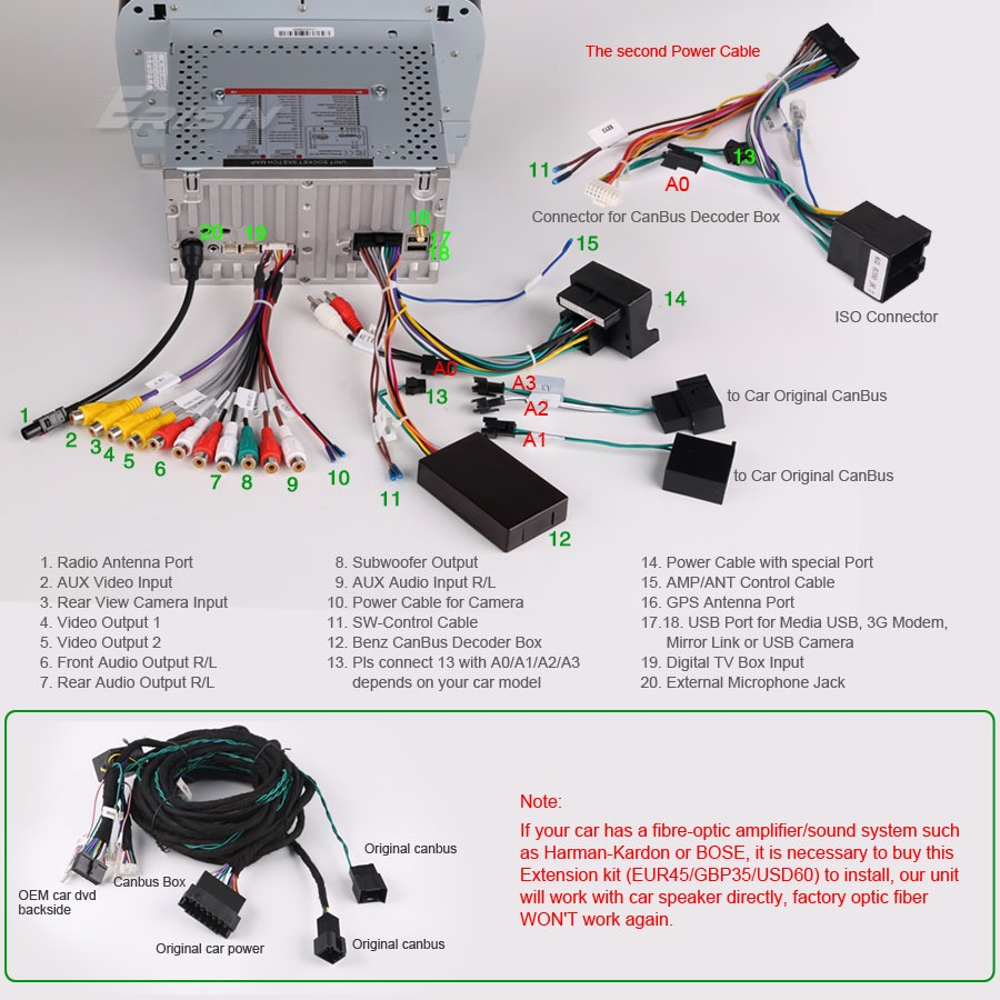 Funky Car Power Antenna Wiring Diagram Collection - Wiring Diagram ...