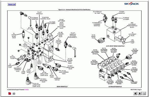 Skyjack Sjiii 3219 Wire Diagram  Wiring Diagram Pictures