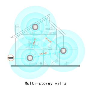 Image 5 - Tenda MW6 Draadloze AC1200 Mesh Router Wifi Repeater Dual Band 2.4G/5G Hele Huis Mesh Draadloze Wifi systeem, app Beheren/Easy Setup