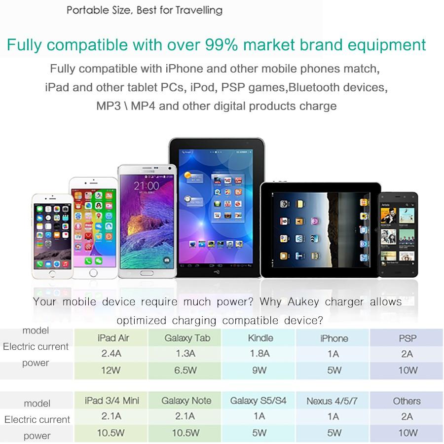 Aukey uniwersalny 4 porty usb ładowarka podróżna ładowarka ścienna adapter do iphone7 samsung s6 smart phones/pc/mp3 i usb urządzeń mobilnych 10