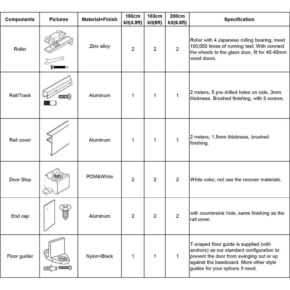 4.9/5.6/6/6.6/7.2/8.2FT matériel de porte coulissante en bois sans cadre en alliage d'aluminium - 3