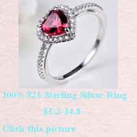 ring related product A