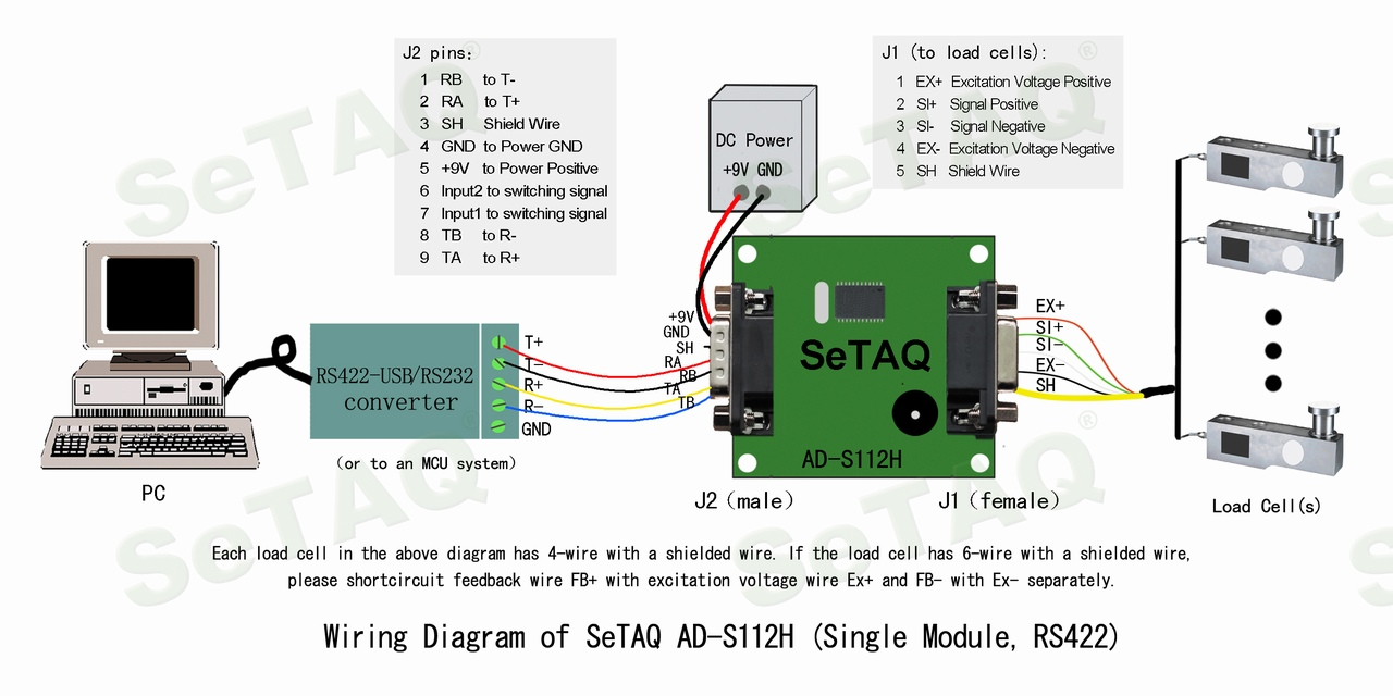 Buy High Speed Precision Weighing Module Ad 4 Wire Load Cell Wiring Diagram Aeproductgetsubject