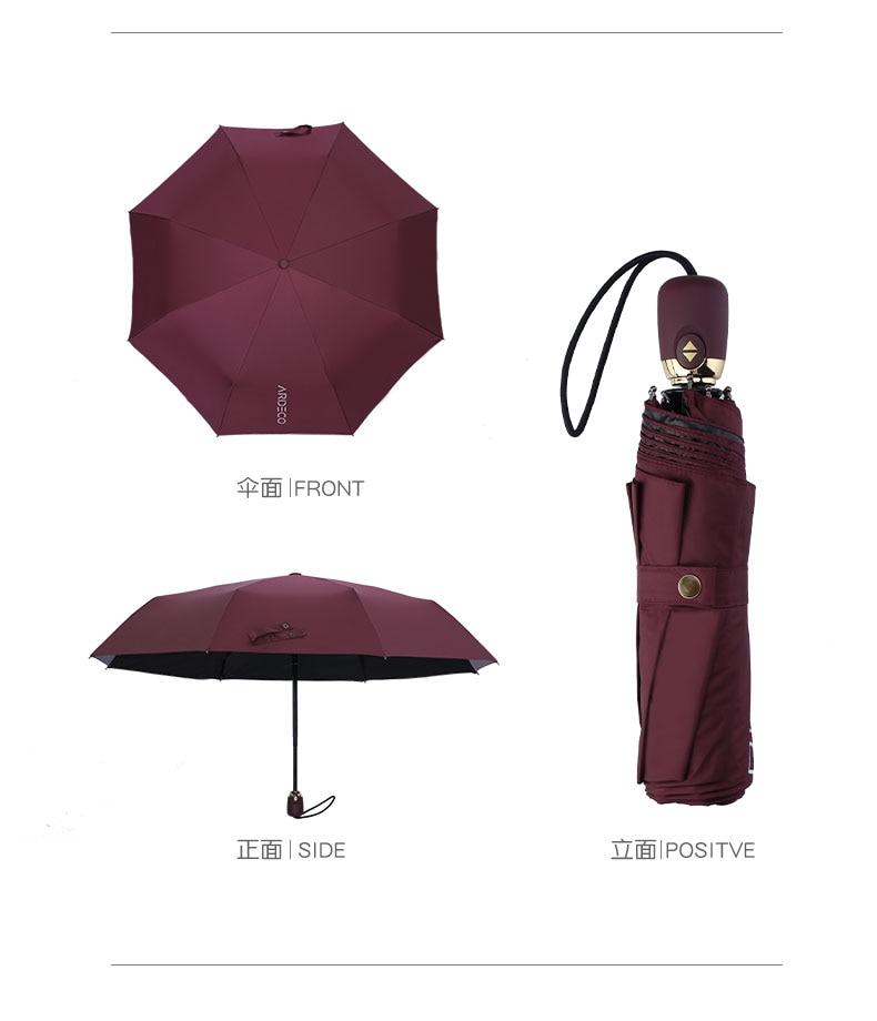 Image 5 - Luxury brands High Quality Camellia automatic umbrella rain women men folding UV sun transparent sunshade umbrellas-in Umbrellas from Home & Garden