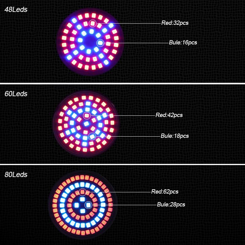 10PCS B22 Full Spectrum LED Grow Lights 48 60 80leds GU10 SMD2835 MR16 led Plant growth Spotlight Bulb Indoor E27/E14 Spot light