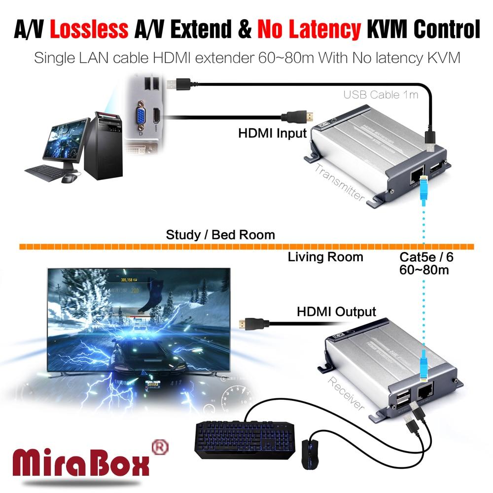 HSV560 HDMI KVM ընդարձակիչ ՝ տեսանյութի - Տնային աուդիո և վիդեո - Լուսանկար 2