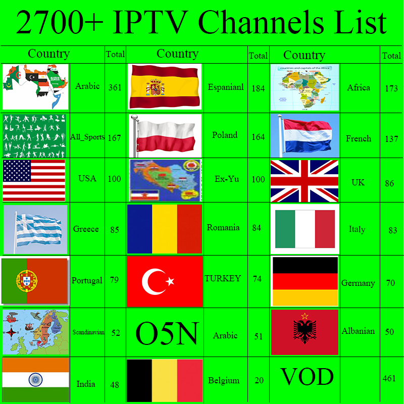 купить 1 year arabic iptv account subscription France Sweden Norway Germany activation power tv x6 for Android box Haosihd magbox m3u по цене 1625.82 рублей