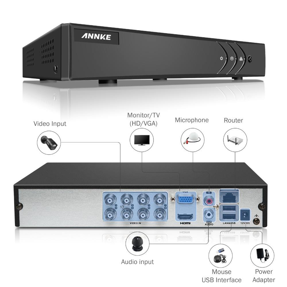 ANNKE 8CH 720P CCTV DVR Full HD 1080N CCTV Video Recorder P2P Cloud Motion Detection Email