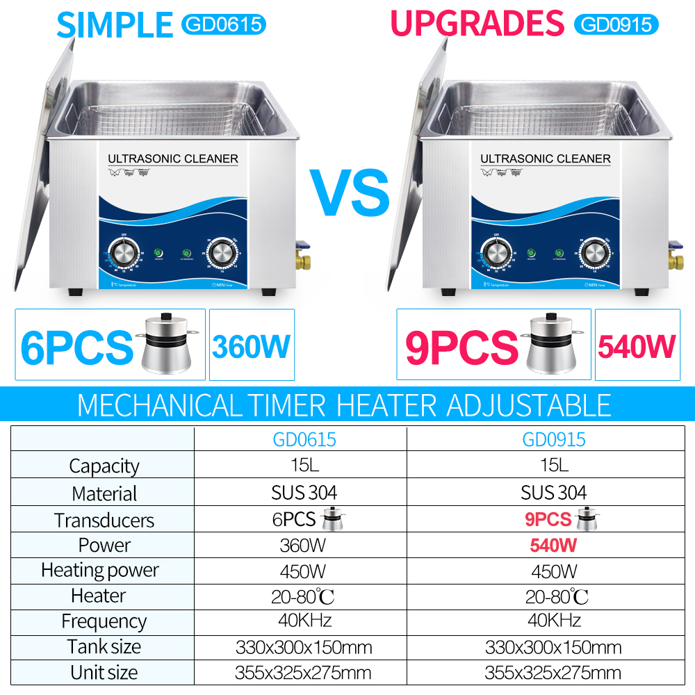 Skymen 3,2 30L Цифровой Ультра звуковой очиститель для ванны ультразвуковой очиститель металлических деталей PCB двигателя резаки Carb sonic Чистящая ... - 2