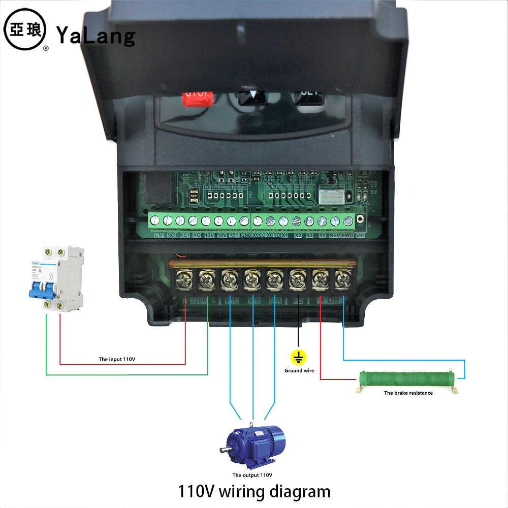 Controle variável da velocidade do eixo da movimentação da frequência do conversor de frequência do inversor vfd da fase monofásica da c.a. 110 v 220 v 1.5kw 2.2kw