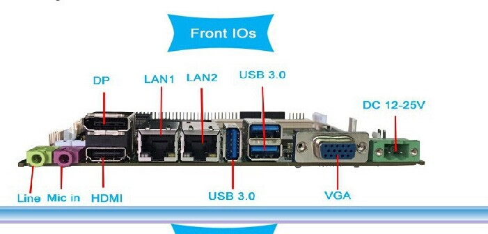 100% New full funtion test Mini FANLESS industrial motherboard with <font><b>I5</b></font> CPU <font><b>2430M</b></font> & RAM (PCM3-QM77) image