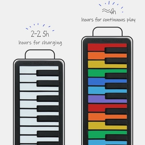 Image 4 - Beiens Portable 49 Keys Digital Keyboard Roll Up Piano Silicone Electric Hand Piano Gift for Kids Child Toy Musical Instruments
