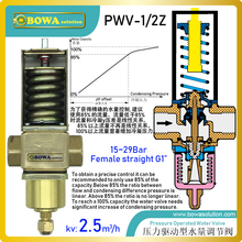 Pwv-Valve R410a Or 1/4-The-Compressor-Discharge-Side-Connection-Is Internal And Are BSP
