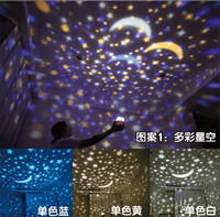 Creative Romantic Revolving Starry Lights Projection Light Bedroom Dream Starry Ocean Sleep Lamp Bedside Night Light Starry Sky