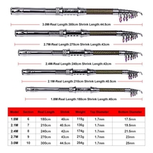 цена на Spinning Throwing Rods 1.8m/2.1m/2.4m/2.7m/3.0m Carbon Rod Ceramic Guide Ring Pole Portable Telescopic Hard Carbon Fish Rod