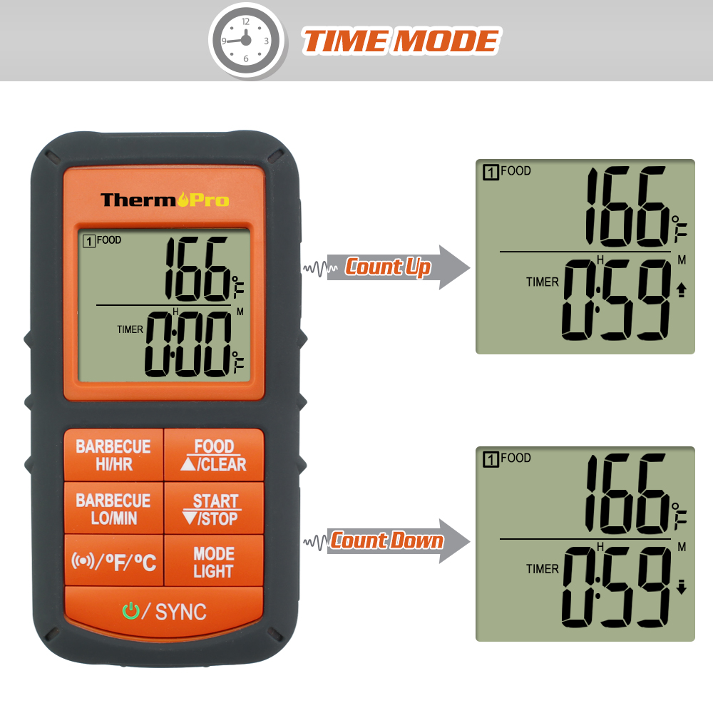 Image 2 - ThermoPro TP 08S дистанционный беспроводной Кухонный Термометр  для еды дистанционный барбекю, курильщик, гриль, духовка, мясо мониторы  еда от 300 футовgrill makergrill badgegrill cooler