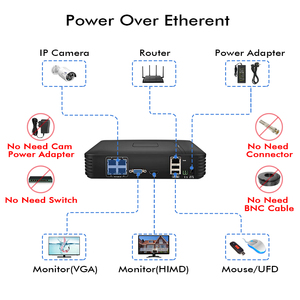 Image 3 - 4CH 1080P POE NVR kit CCTV system with 2pcs 1080P IP Camera Outdoor Waterproof home Security video Surveillance system Hiseeu