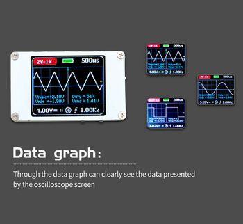 FNIRSI188 DSO188 Mini Oscilloscope Suite 1M Bandwidth Ultra-small Handheld Oscilloscope Report